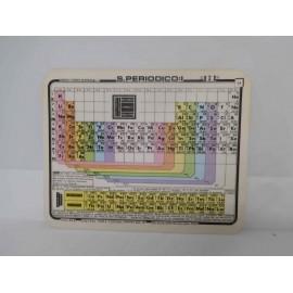 Ficha chuleta años 70-80 de tabla periódica pequeña. Temas bzb.